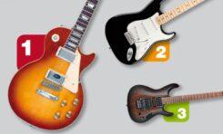 Najlepsze gitarowe marki wg czytelników TopGuitar