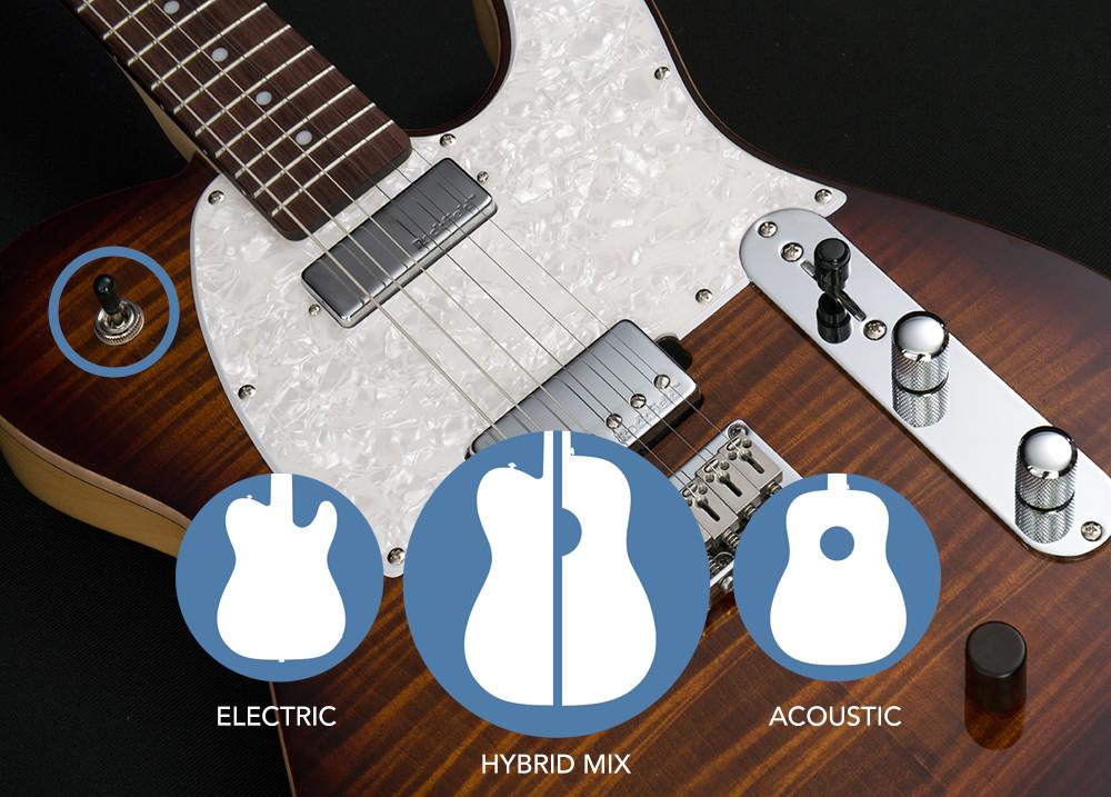 Elektryczno-akustyczny Michael Kelly Hybrid 55