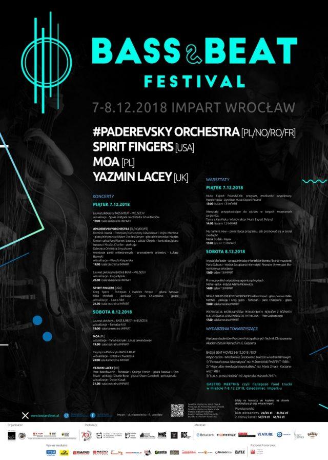 Bass&Beat Festival