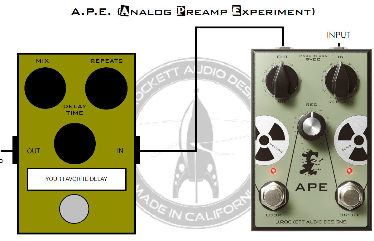 J. Rockett Audio Designs Analog Preamp Experiment (APE)