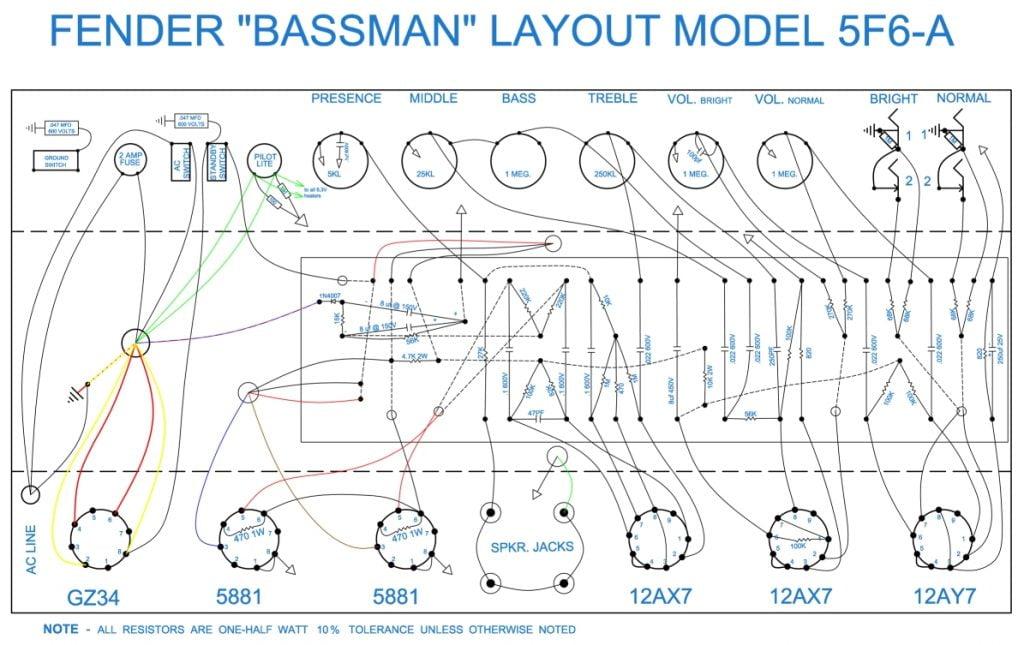 Fender Bassman 5F6-A - schemat